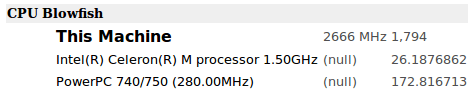 CPU Blowfish MSI AG240