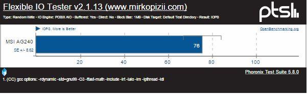 FIOT RW MSI AG240 IOPS