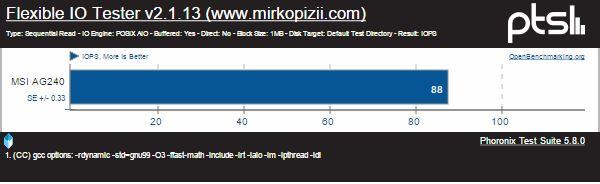 FIOT SR MSI AG240 IOPS